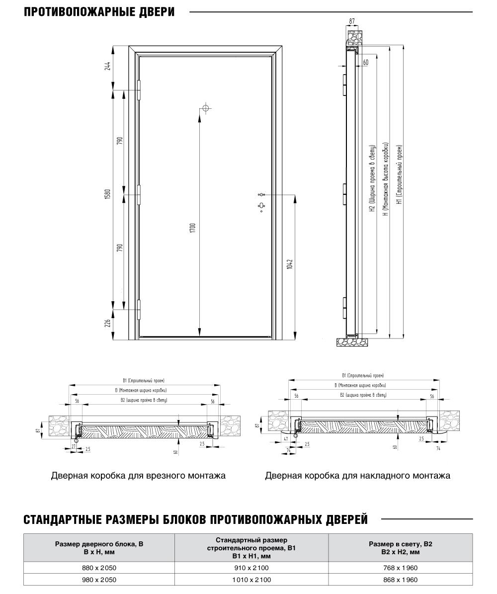 двери наружные металлические противопожарные шириной 2400