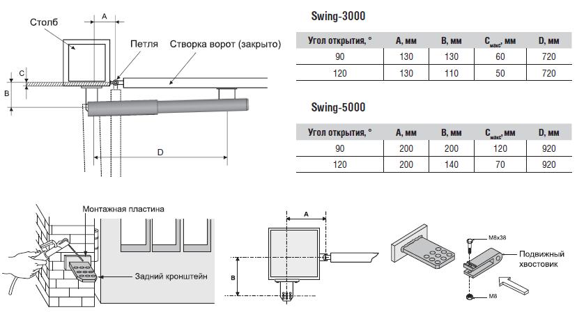 Установка распашных ворот  инструкция