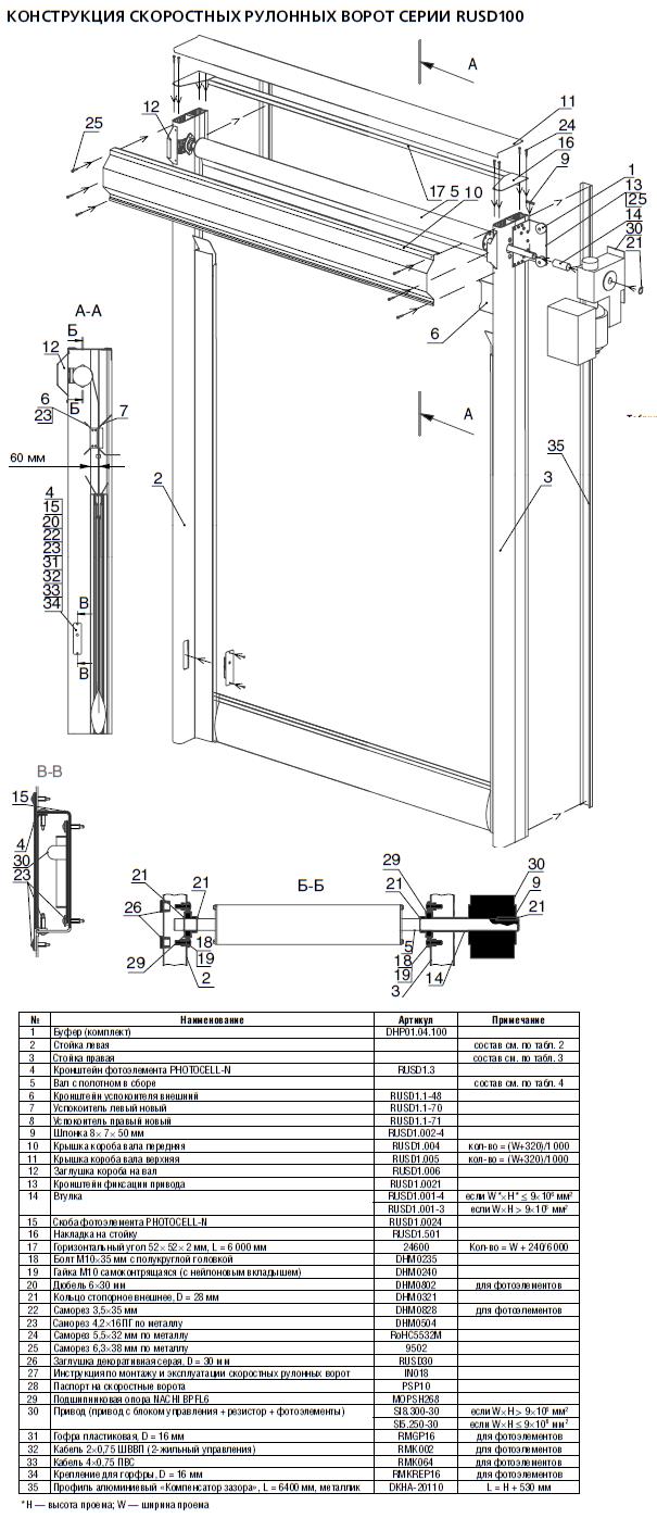 faak 540x схема